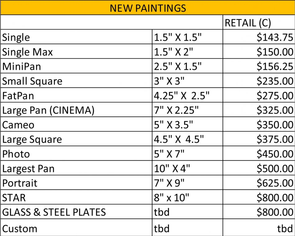 2020_PRICING_miniature_painting_charges